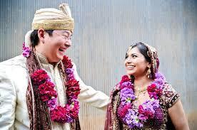 Inter Religion Marriage Reg.